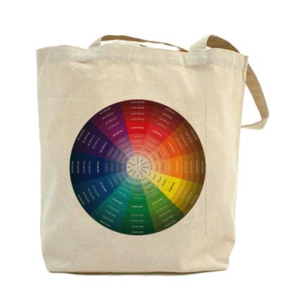 Цветовой круг CMYK